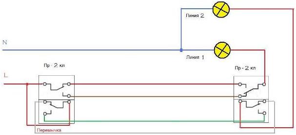 1 показана самая простая схема